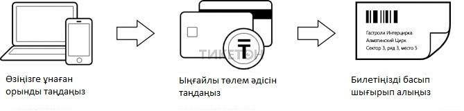 https://ticketon.kz/files/media/buy-infokz.jpg