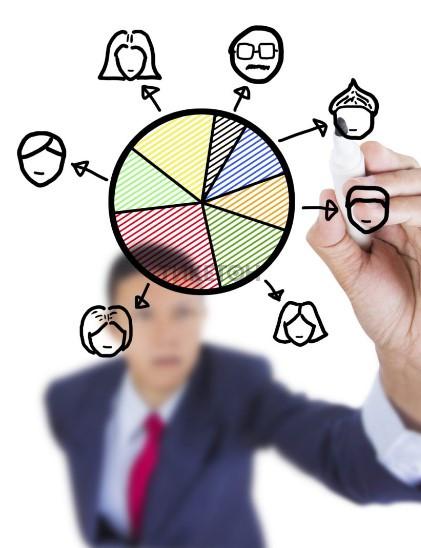 Курс «Успешное делегирование»